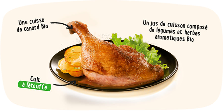 composition_cuisse_de_canard_confite_bio_nature_de_france